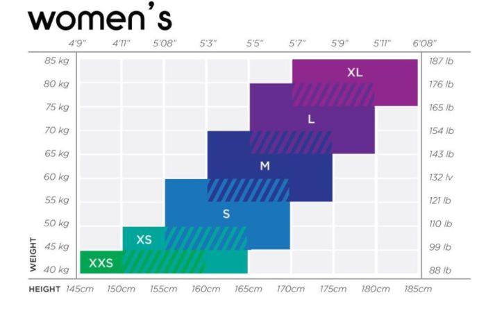 Kiwami Size Chart Women - Foto: Kiwami