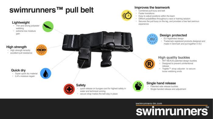Swimmrunners Pull Belt Support